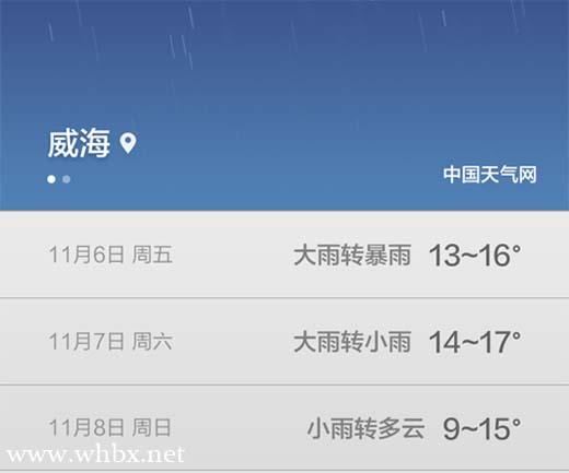 大风报和天气预报——碧海豪庭提醒
